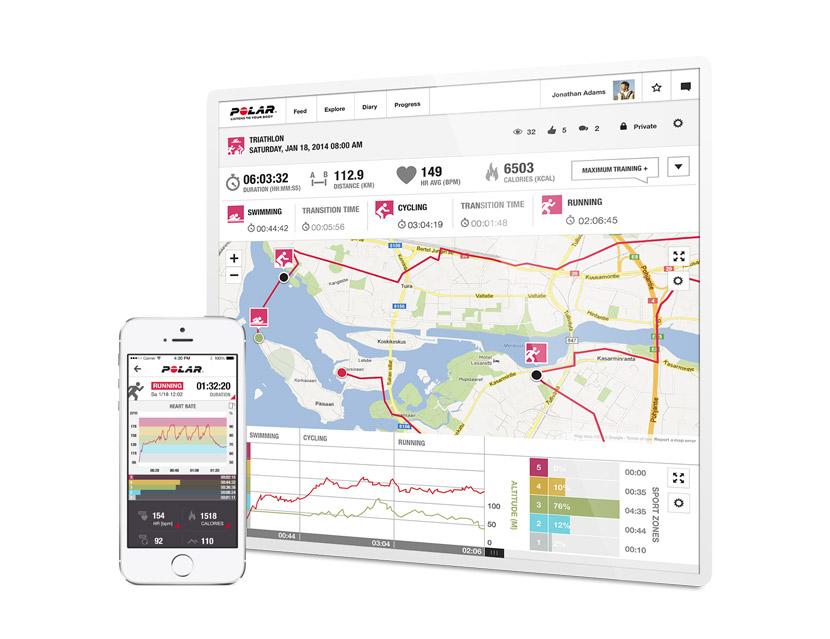 polar v800 app