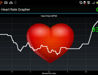 ATW's Guide To Lowering Your Heart Rate