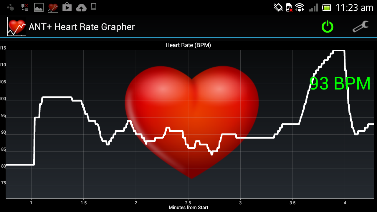 pulse and heart rate Taking the pulse and blood pressure while the person is lying down and then the heart rate speeds up, and blood pressure goes back to normal however, when there is not enough fluid in the blood because of dehydration and the heart rate speeds up, not enough blood is getting to the.