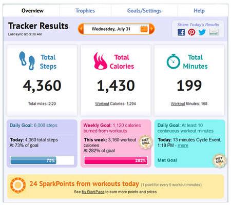 App Roundup: Best Calorie Tracking App